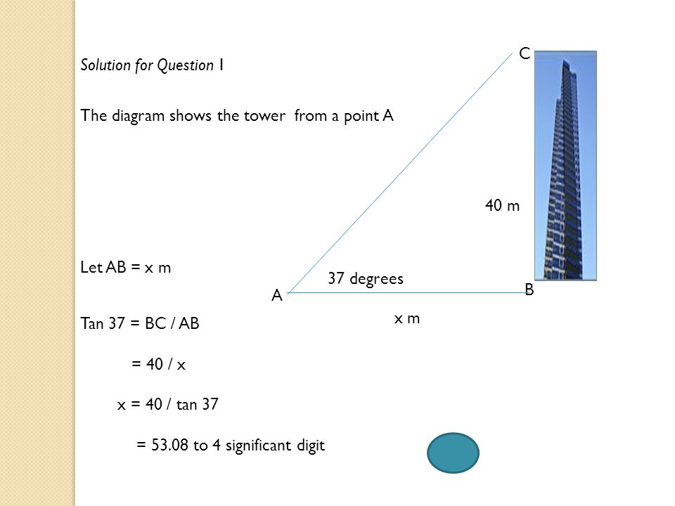 C Solution for Question 1. The diagram shows the tower from a point A. 40 m. Let AB = x m. 37 degrees.