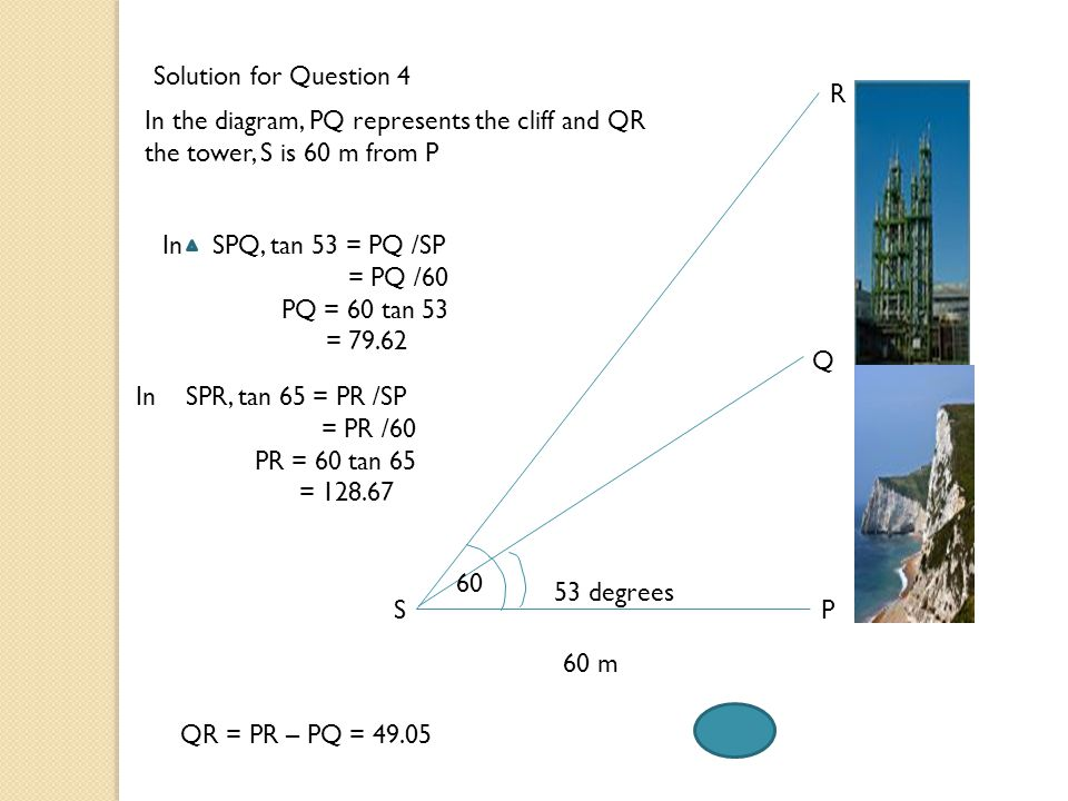 Solution for Question 4 R. In the diagram, PQ represents the cliff and QR the tower, S is 60 m from P.