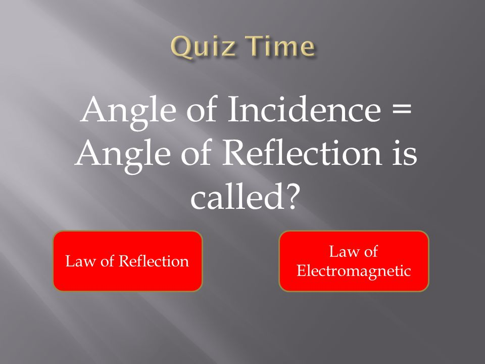 Angle of Incidence = Angle of Reflection is called