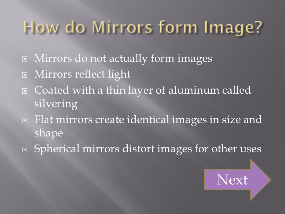 How do Mirrors form Image