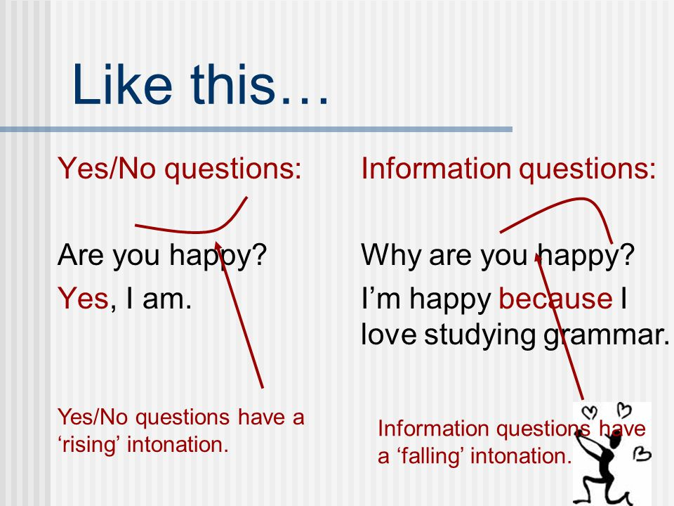 Like this… Yes/No questions: Are you happy Yes, I am.