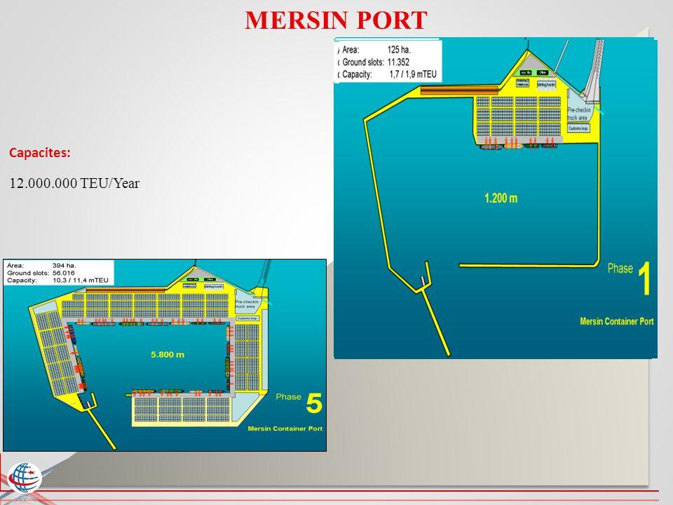 MERSIN PORT Capacites: 12.000.000 TEU/Year