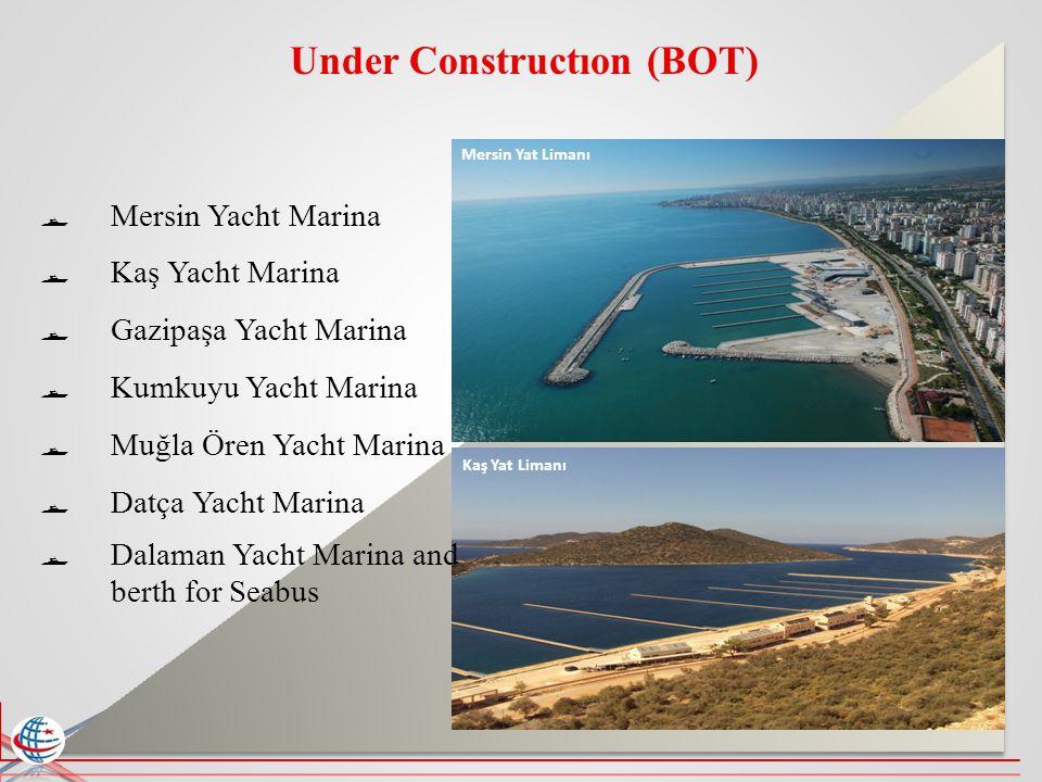 Under Constructıon (BOT)