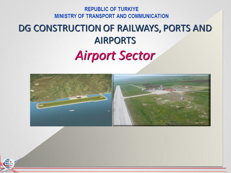 REPUBLIC OF TURKIYE MINISTRY OF TRANSPORT AND COMMUNICATION