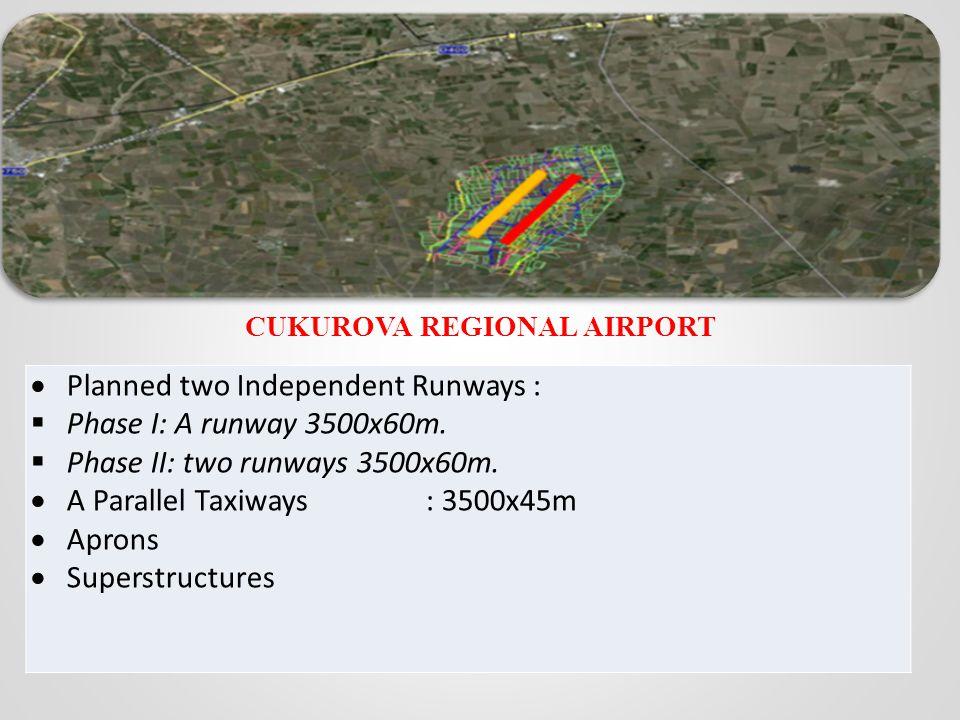 CUKUROVA REGIONAL AIRPORT