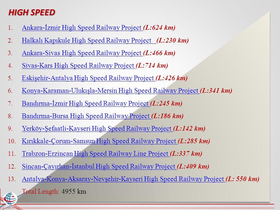 HIGH SPEED Ankara-İzmir High Speed Railway Project (L:624 km)