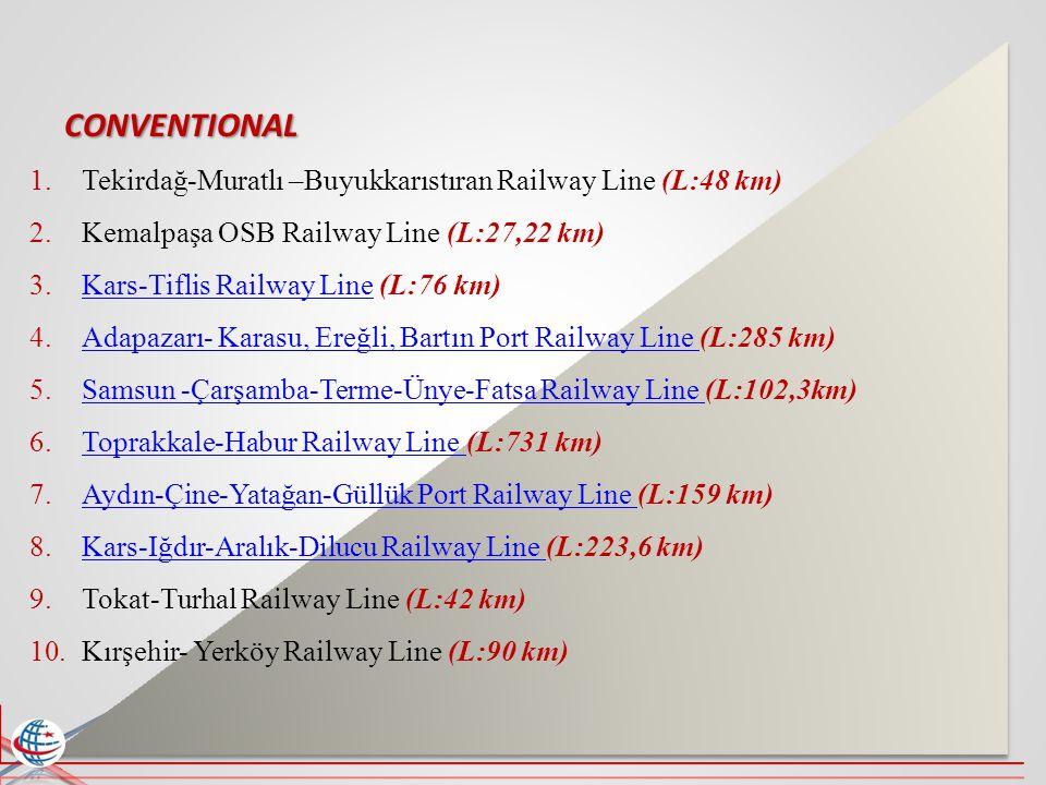 CONVENTIONAL Tekirdağ-Muratlı –Buyukkarıstıran Railway Line (L:48 km)