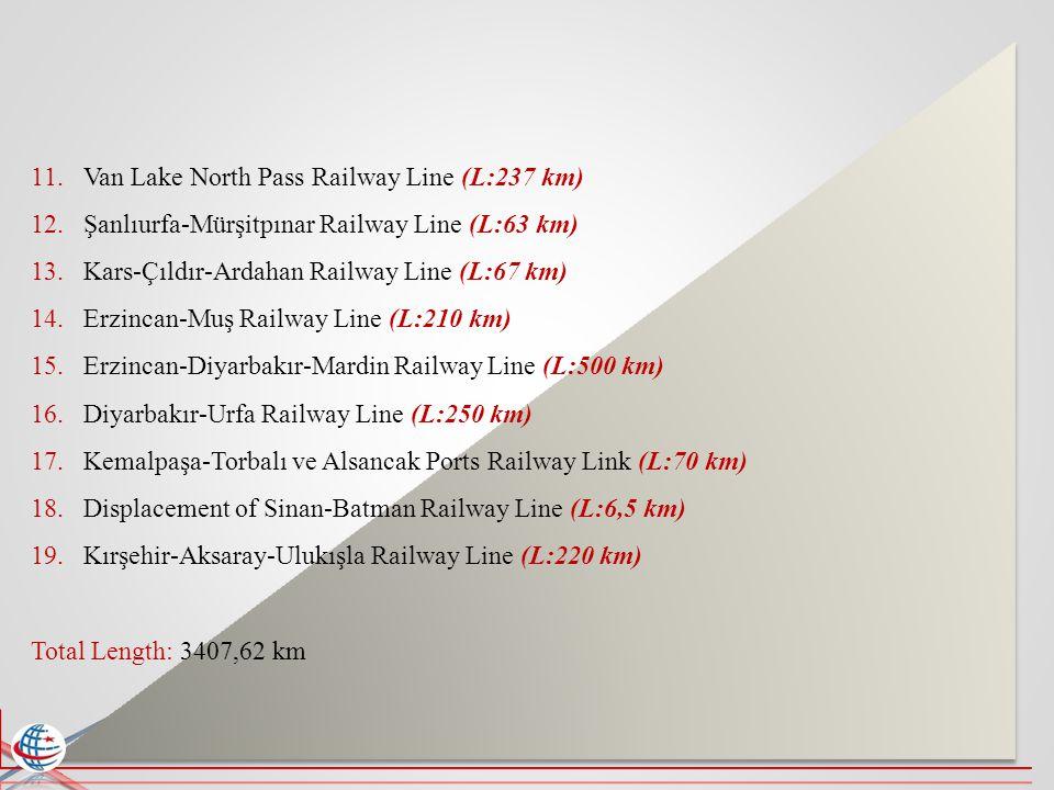 Van Lake North Pass Railway Line (L:237 km)
