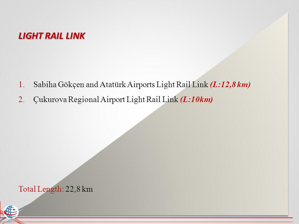 LIGHT RAIL LINK Sabiha Gökçen and Atatürk Airports Light Rail Link (L:12,8 km) Çukurova Regional Airport Light Rail Link (L:10km)