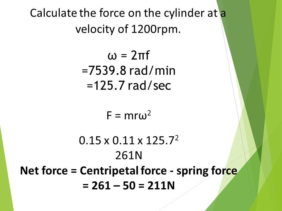 Net force = Centripetal force - spring force