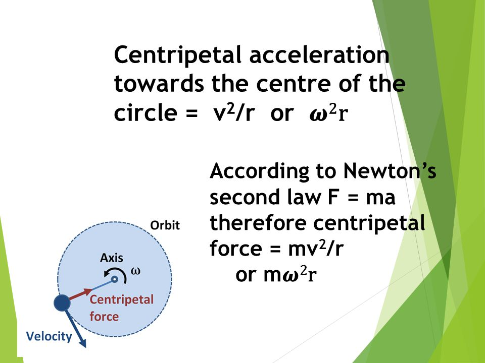Centripetal acceleration towards the centre of the circle = v2/r or 𝝎2r