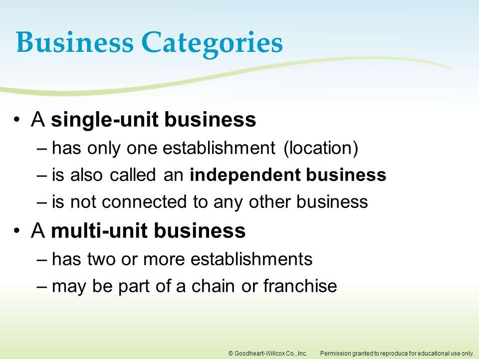 Business Categories A single-unit business A multi-unit business