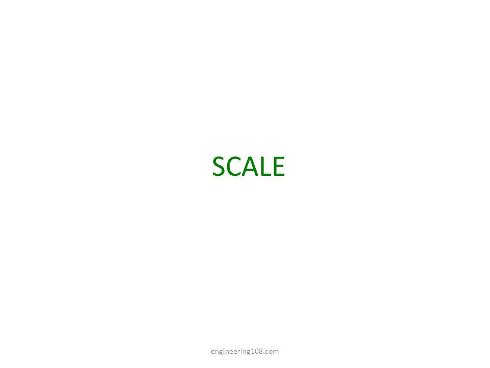 SCALE engineering108.com