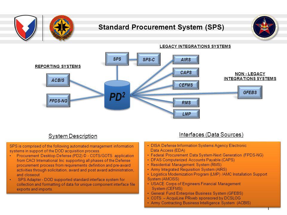 Standard Procurement System (SPS)