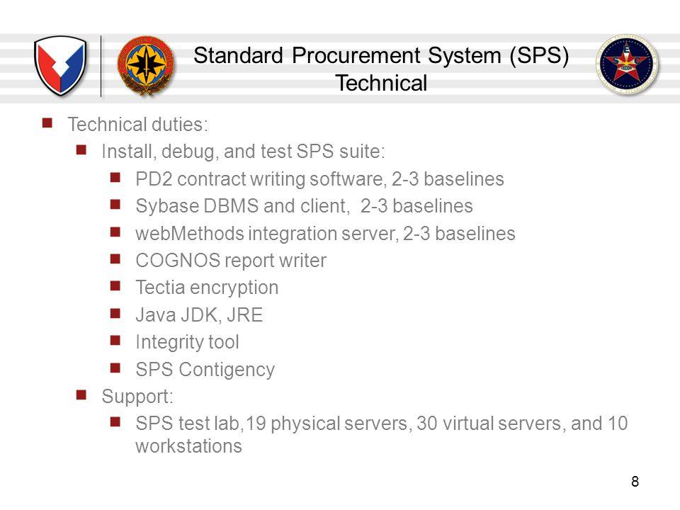 Standard Procurement System (SPS) Technical