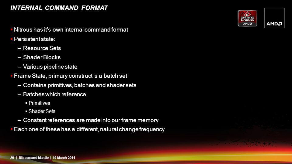 Internal COMMAND FORMAT