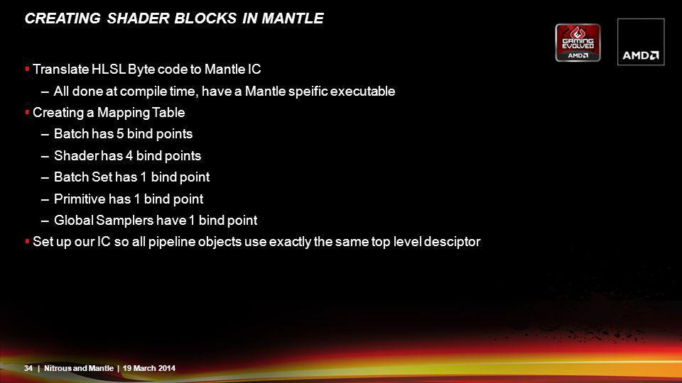 Creating Shader Blocks In Mantle