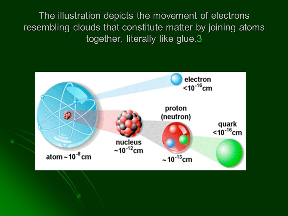 The illustration depicts the movement of electrons resembling clouds that constitute matter by joining atoms together, literally like glue.3