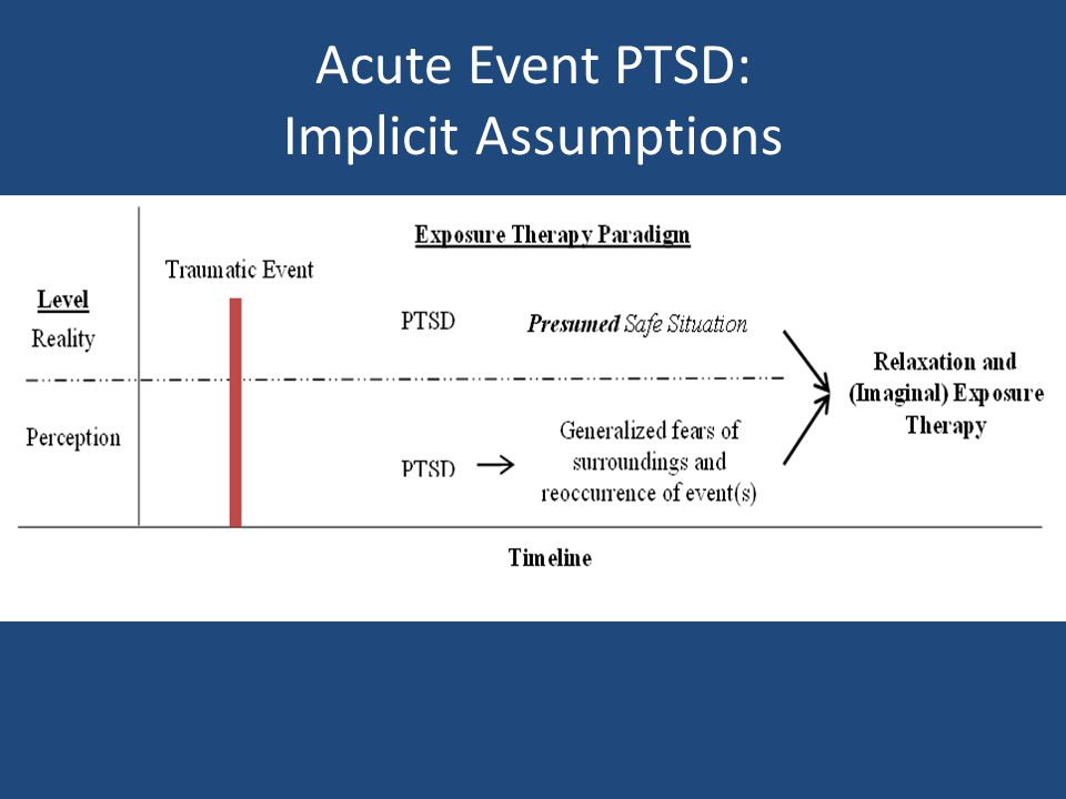 Acute Event PTSD: Implicit Assumptions