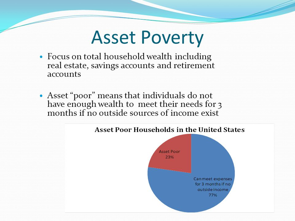 Asset Poverty Focus on total household wealth including real estate, savings accounts and retirement accounts.