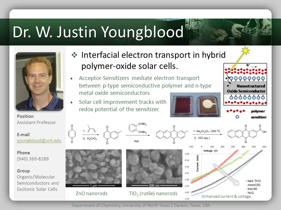 Dr. W. Justin Youngblood Interfacial electron transport in hybrid polymer-oxide solar cells.