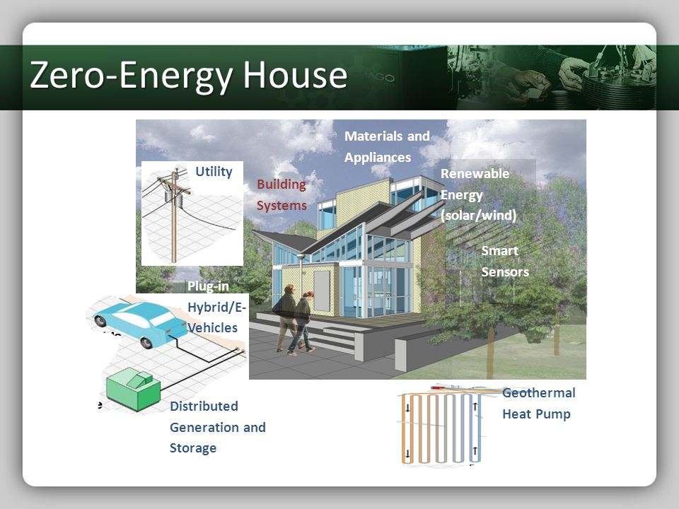 Zero-Energy House Materials and Appliances Utility