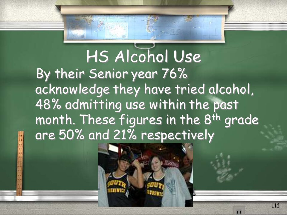 HS Alcohol Use