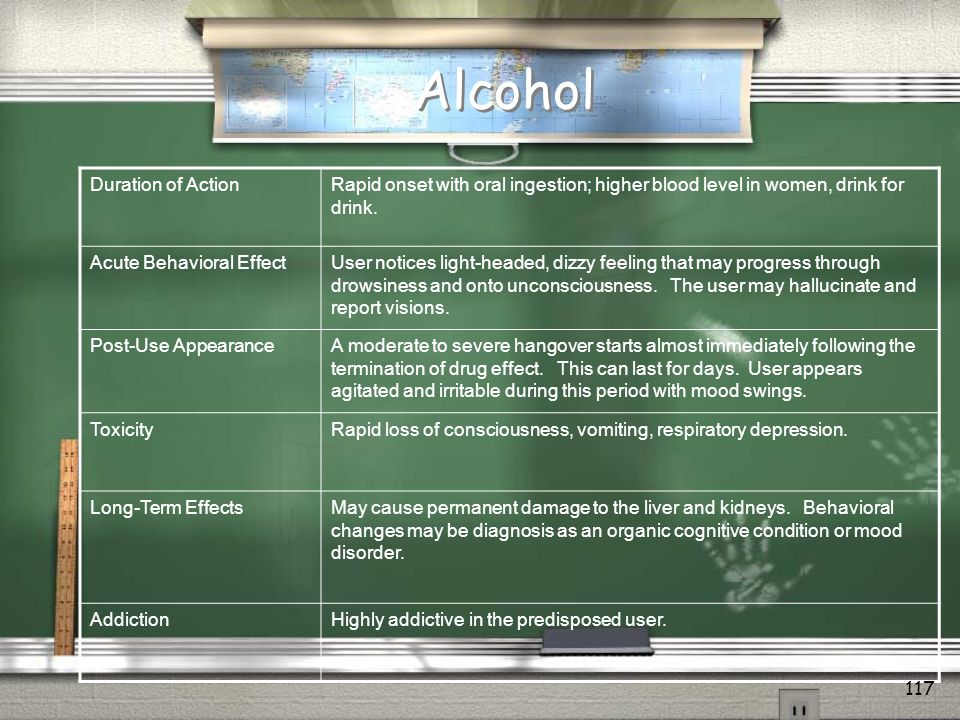 Alcohol Duration of Action