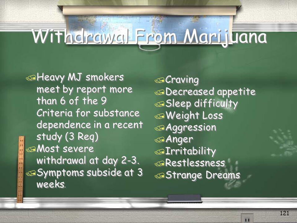 Withdrawal From Marijuana