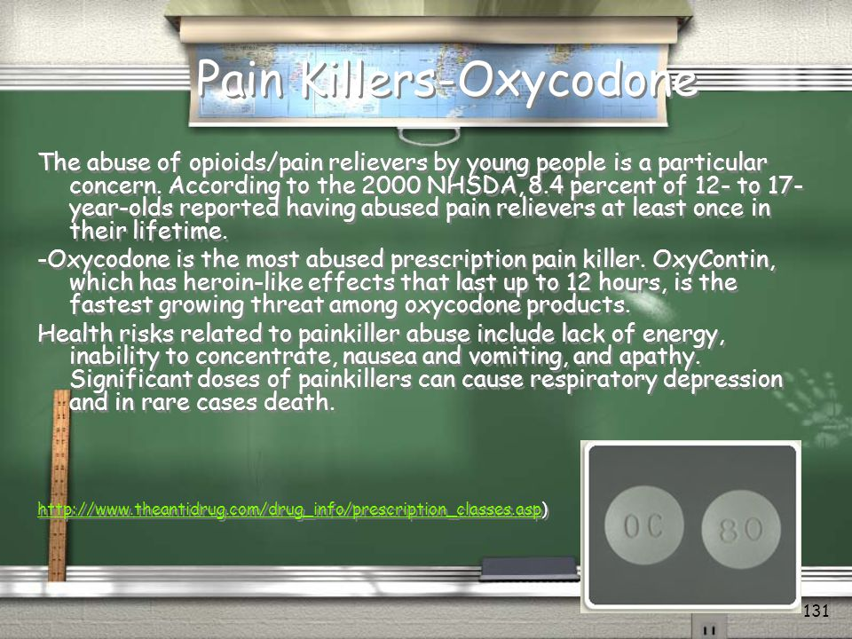 Pain Killers-Oxycodone
