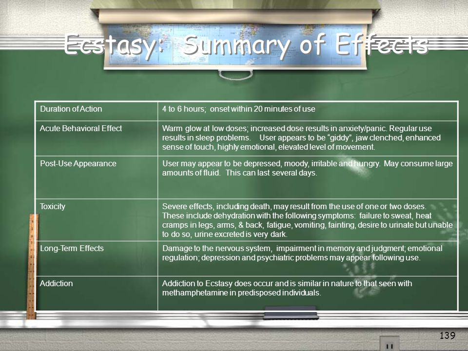Ecstasy: Summary of Effects