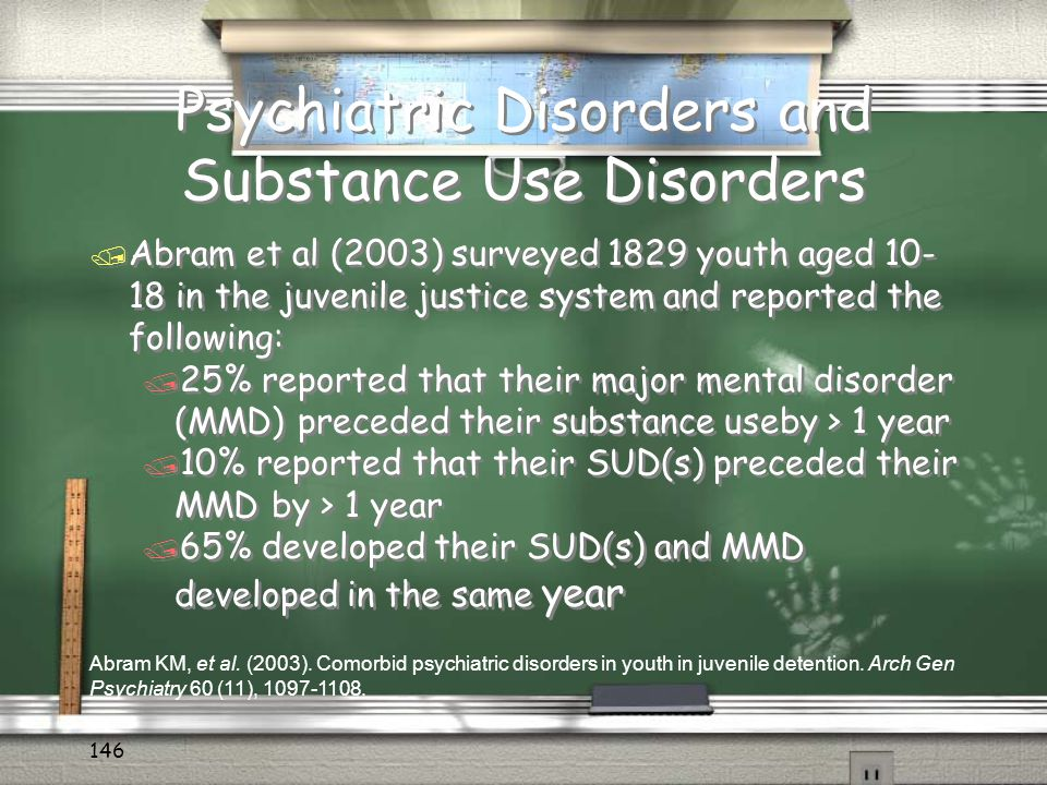 Psychiatric Disorders and Substance Use Disorders