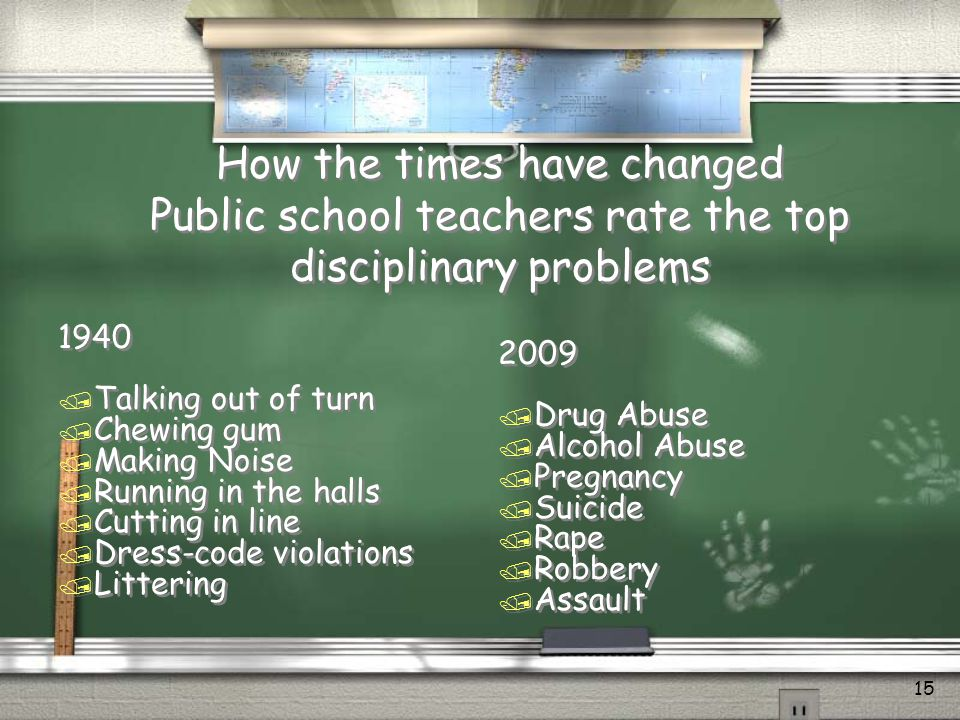How the times have changed Public school teachers rate the top disciplinary problems