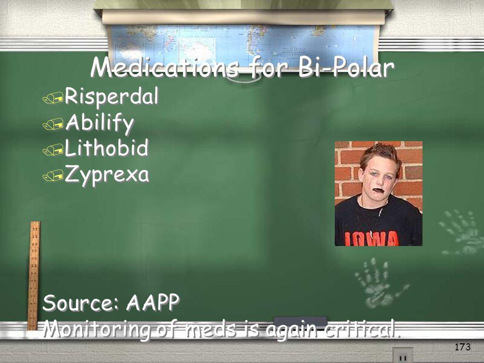 Medications for Bi-Polar