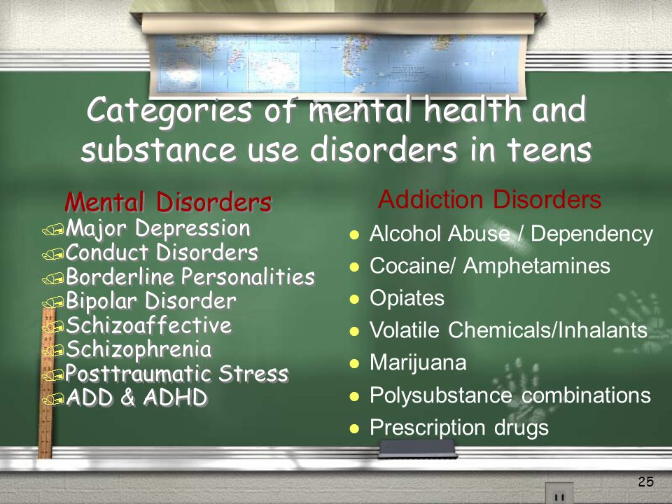 Categories of mental health and substance use disorders in teens
