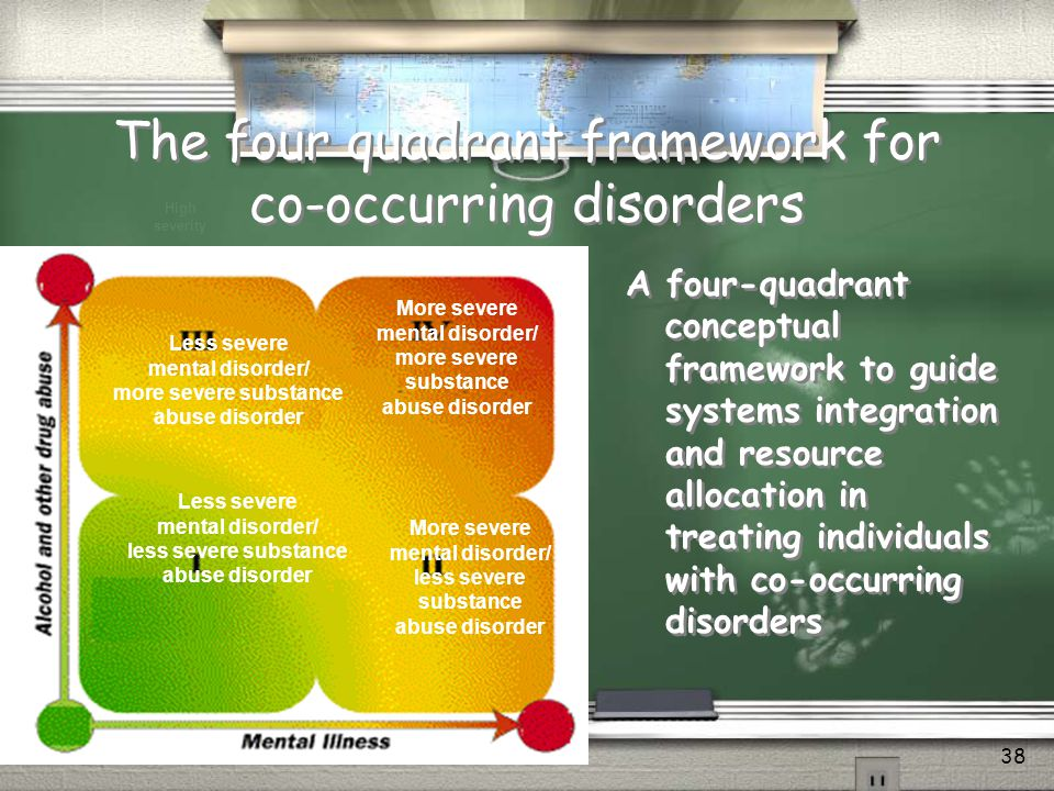 The four quadrant framework for co-occurring disorders