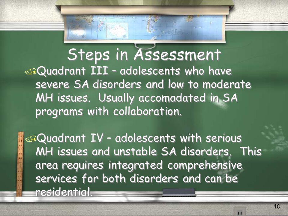 Steps in Assessment