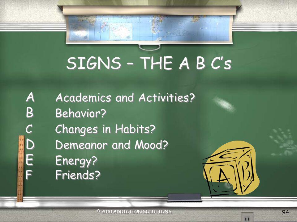 SIGNS – THE A B C's A Academics and Activities B Behavior