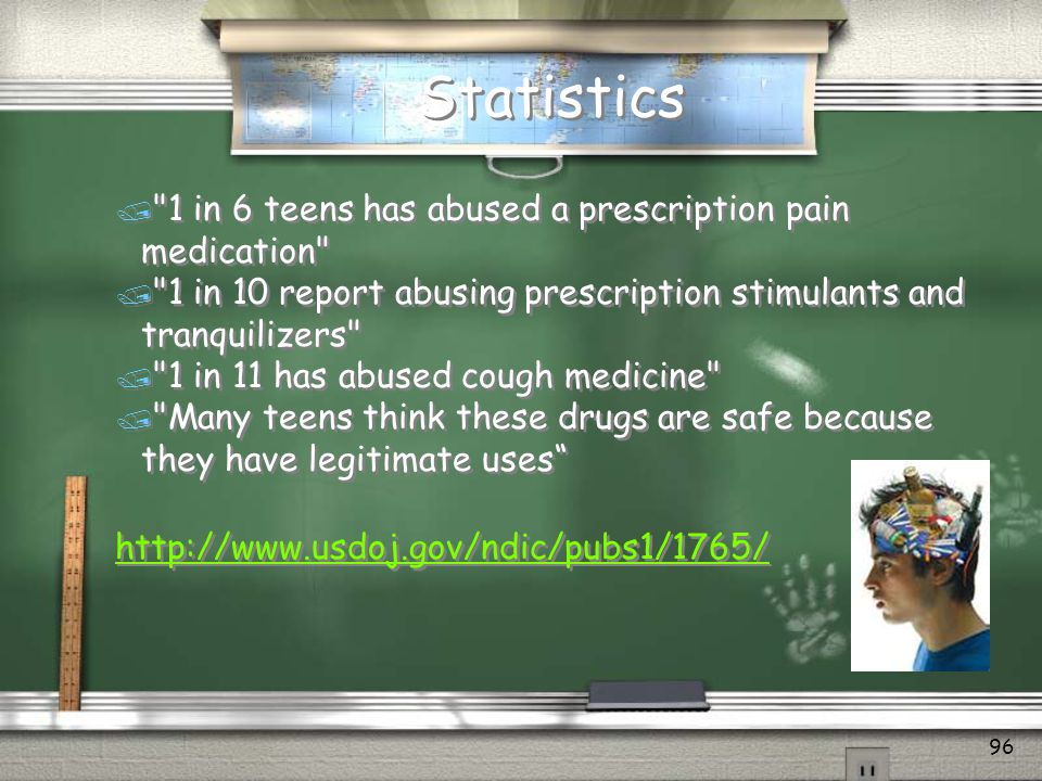 Statistics 1 in 6 teens has abused a prescription pain medication