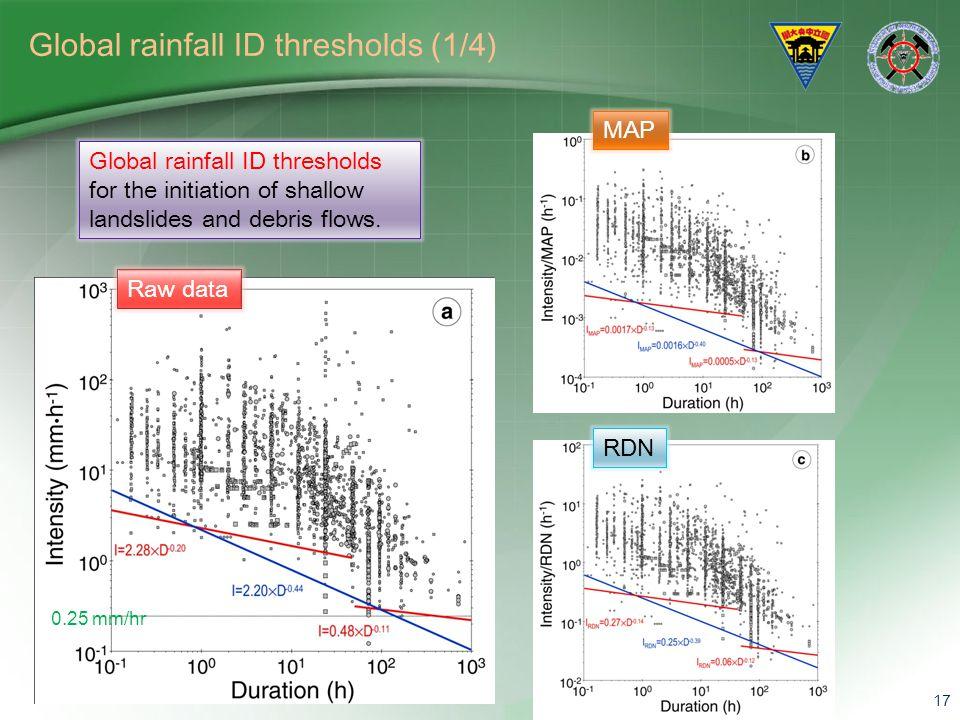 Global rainfall ID thresholds (1/4)