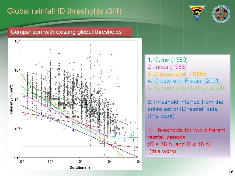 Global rainfall ID thresholds (3/4)