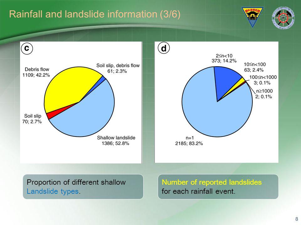 Rainfall and landslide information (3/6)