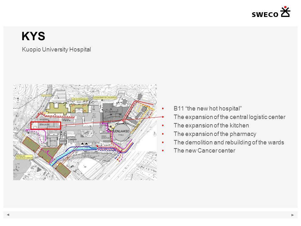 KYS Kuopio University Hospital B11 the new hot hospital