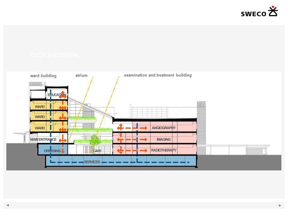 TUCH T-HOSPITAL ward building atrium