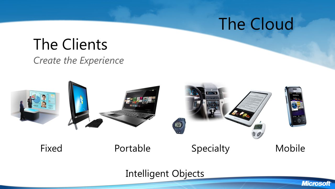 The Cloud The Clients Create the Experience Fixed Portable Specialty