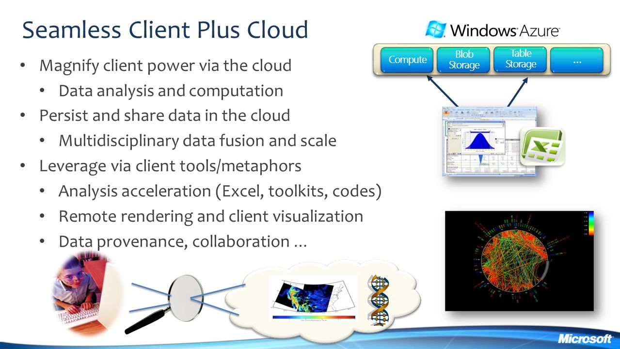 Seamless Client Plus Cloud