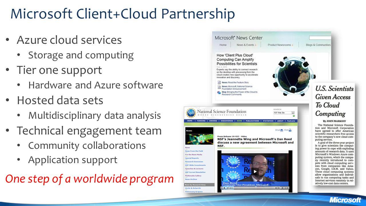 Microsoft Client+Cloud Partnership