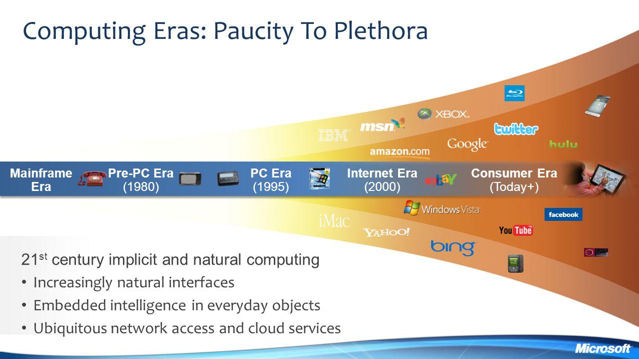Computing Eras: Paucity To Plethora