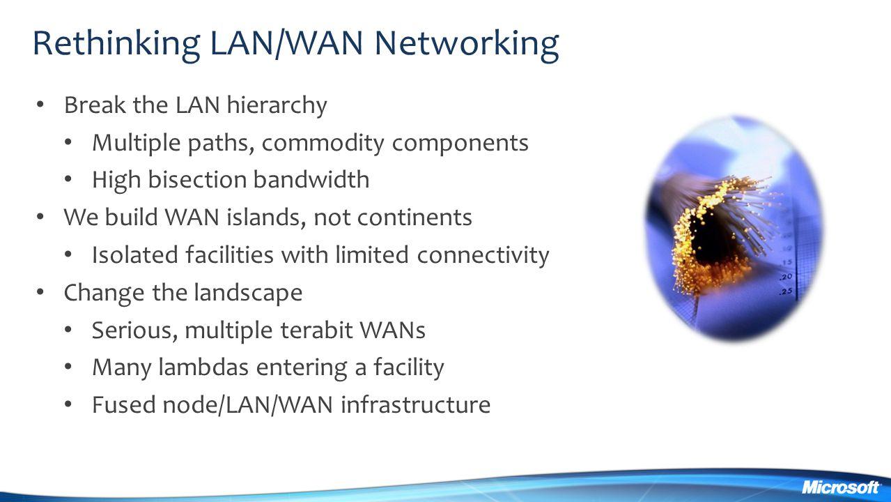 Rethinking LAN/WAN Networking