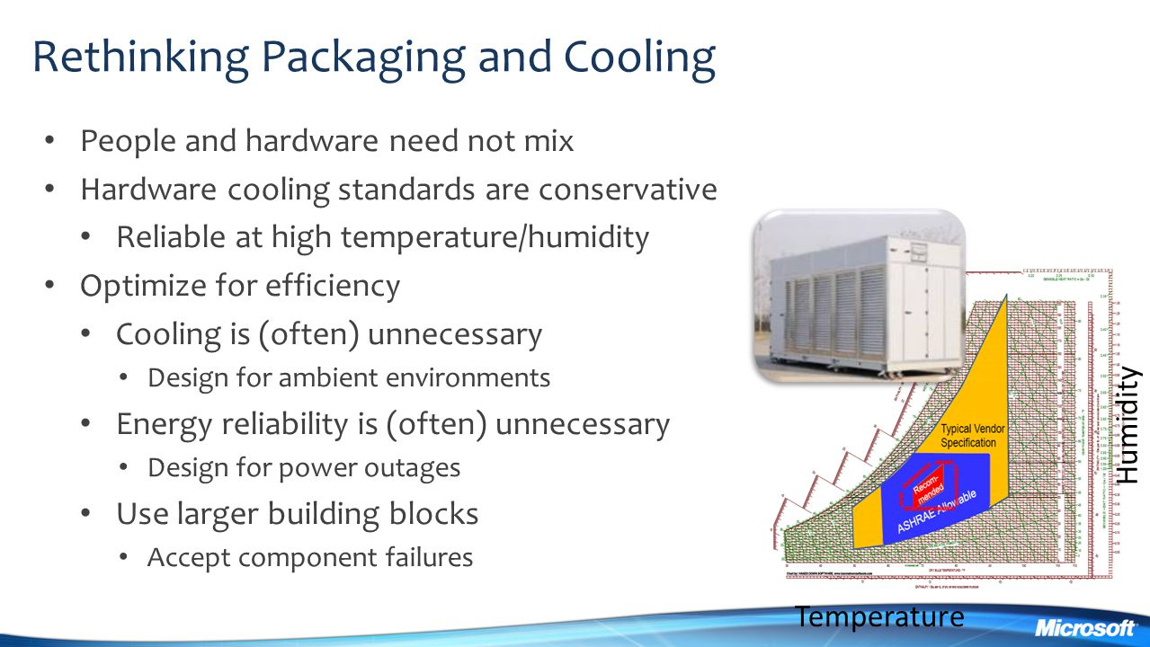 Rethinking Packaging and Cooling